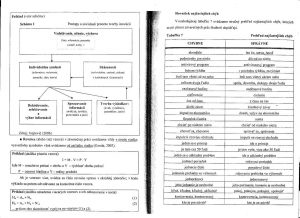 Diplomová práca - Metodika a technická norma 13
