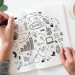 Marketingové plánovanie